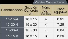 03_Castillos-Electrosoldados