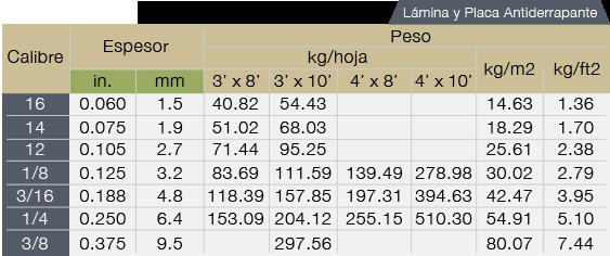 04_Lamina-y-Placa-Antiderrapante